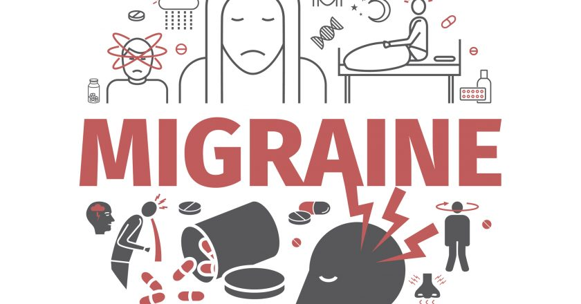 Migraines banner. Migraine symptoms. Headache line icons. Vector set.