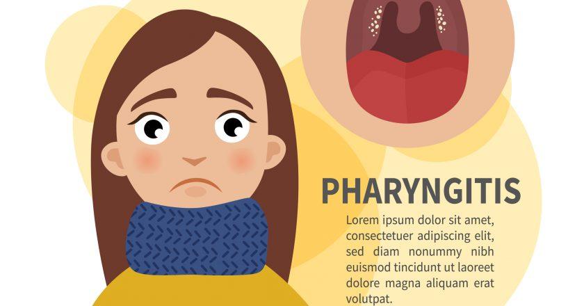 Pharyngitis infographics