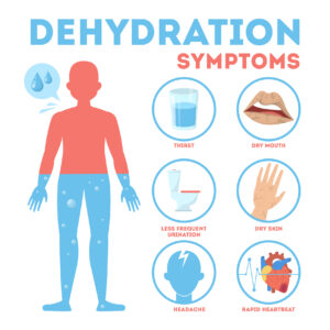 Dehydration symptoms infographic. Dry mouth and thirsty
