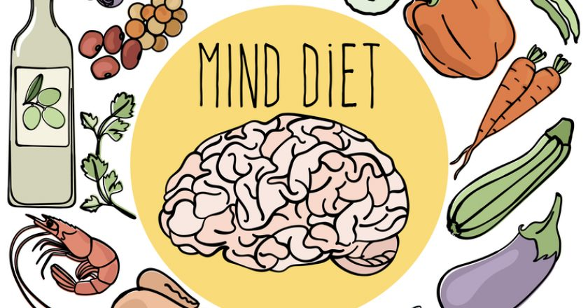 HEALTHY BRAIN Mind Diet Nutrition Vector Illustration Set |