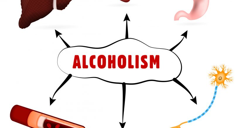 Physical effects of alcoholism